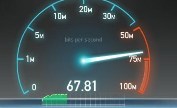 netgear-speedtest-peak